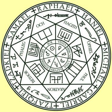 THE HEMEL HEMPSTEAD SOCIETY OF OCCULT STUDIES – Shamazen: Way of the